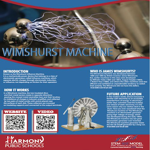 Whimshurst Machine PDF